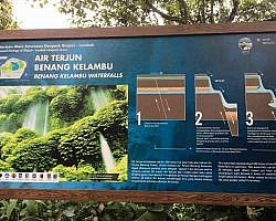 waterfalls in Lombok are located in Rinjani Geo Park